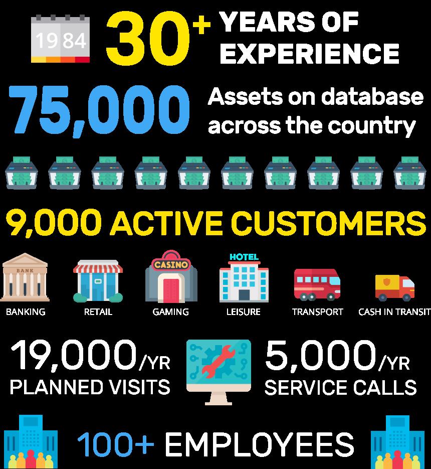 SprintQuip Timeline 2018