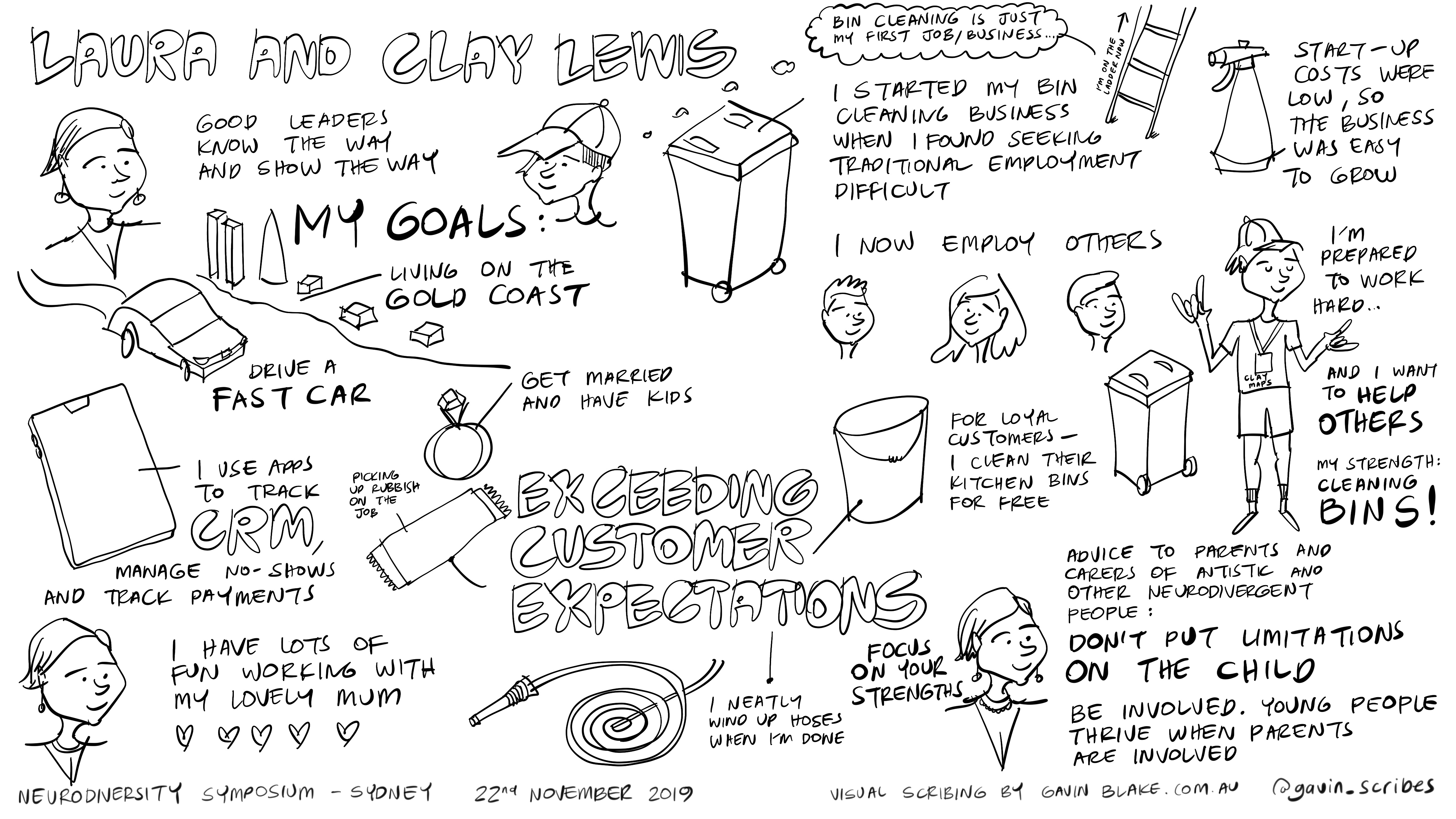 Laura and Clay sketchnote at the Sydney Neurodivesity Symposium