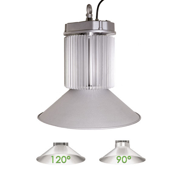 MAX High Bay Light, 120W