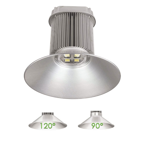MAX High Bay Light, 240W